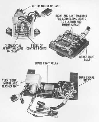 1965 Ford Thunderbird Wiring Diagram