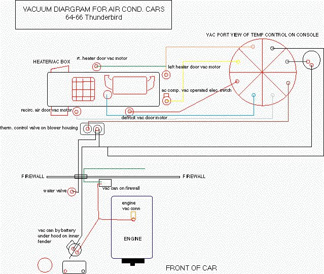 196466 Heatac Vacuum Diagram: 1964 Ford Falcon Wiring Diagram Instrument At Gundyle.co